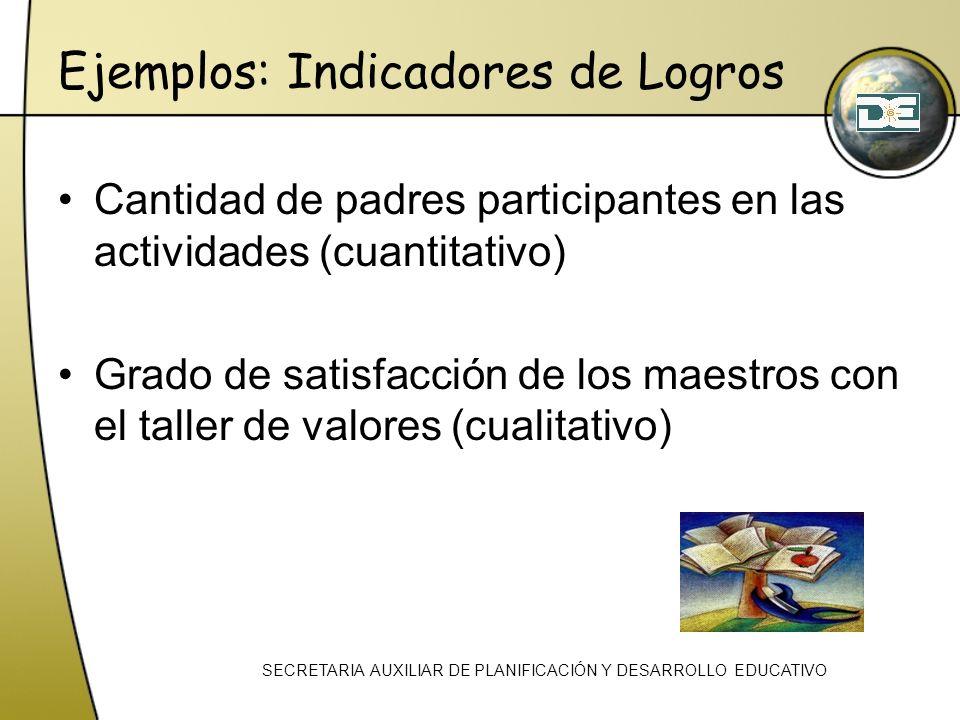 Ejemplos: Indicadores de Logros Cantidad de padres participantes en las actividades (cuantitativo) Grado de satisfacción de los maestros con el taller