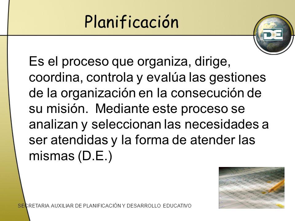 Planificación Es el proceso que organiza, dirige, coordina, controla y evalúa las gestiones de la organización en la consecución de su misión. Mediant