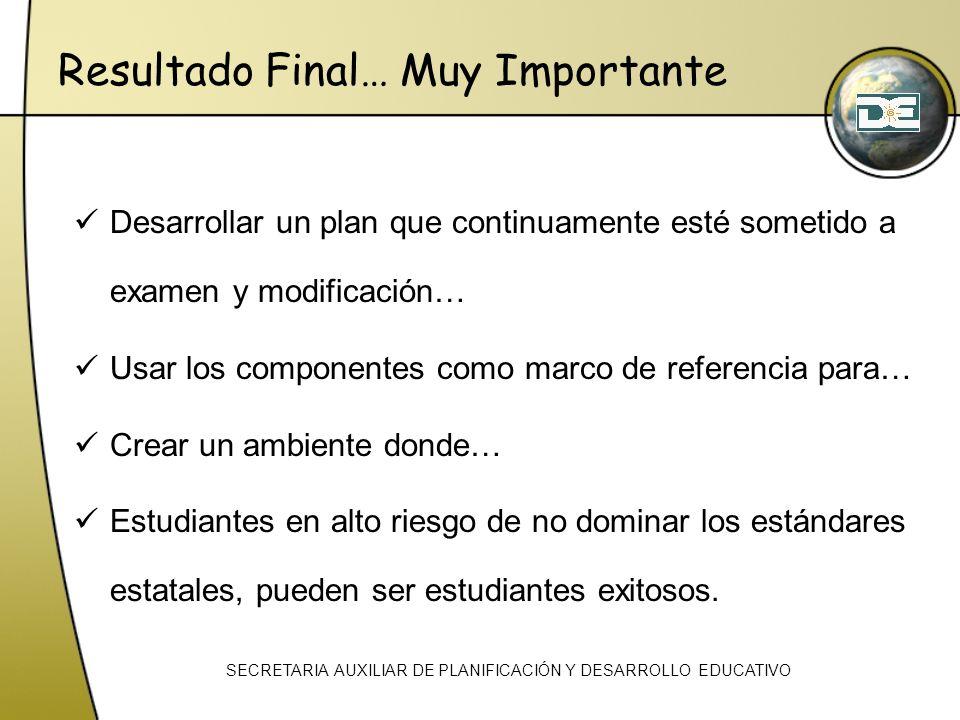 Resultado Final… Muy Importante Desarrollar un plan que continuamente esté sometido a examen y modificación… Usar los componentes como marco de refere