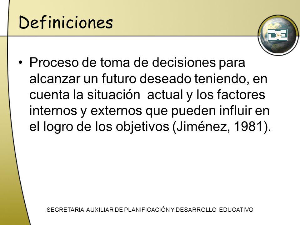 Definiciones Proceso de toma de decisiones para alcanzar un futuro deseado teniendo, en cuenta la situación actual y los factores internos y externos