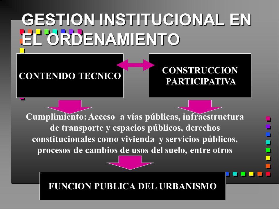 GESTION INSTITUCIONAL EN EL ORDENAMIENTO CONTENIDO TECNICO CONSTRUCCION PARTICIPATIVA FUNCION PUBLICA DEL URBANISMO Cumplimiento: Acceso a vías públic