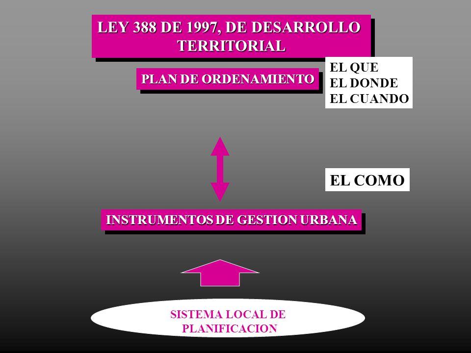 LEY 388 DE 1997, DE DESARROLLO TERRITORIAL TERRITORIAL PLAN DE ORDENAMIENTO INSTRUMENTOS DE GESTION URBANA SISTEMA LOCAL DE PLANIFICACION EL QUE EL DO