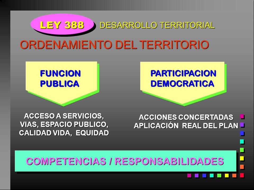 COMPETENCIAS / RESPONSABILIDADES LEY 388 ORDENAMIENTO DEL TERRITORIO FUNCIONPUBLICA PARTICIPACIONDEMOCRATICA ACCESO A SERVICIOS, VIAS, ESPACIO PUBLICO