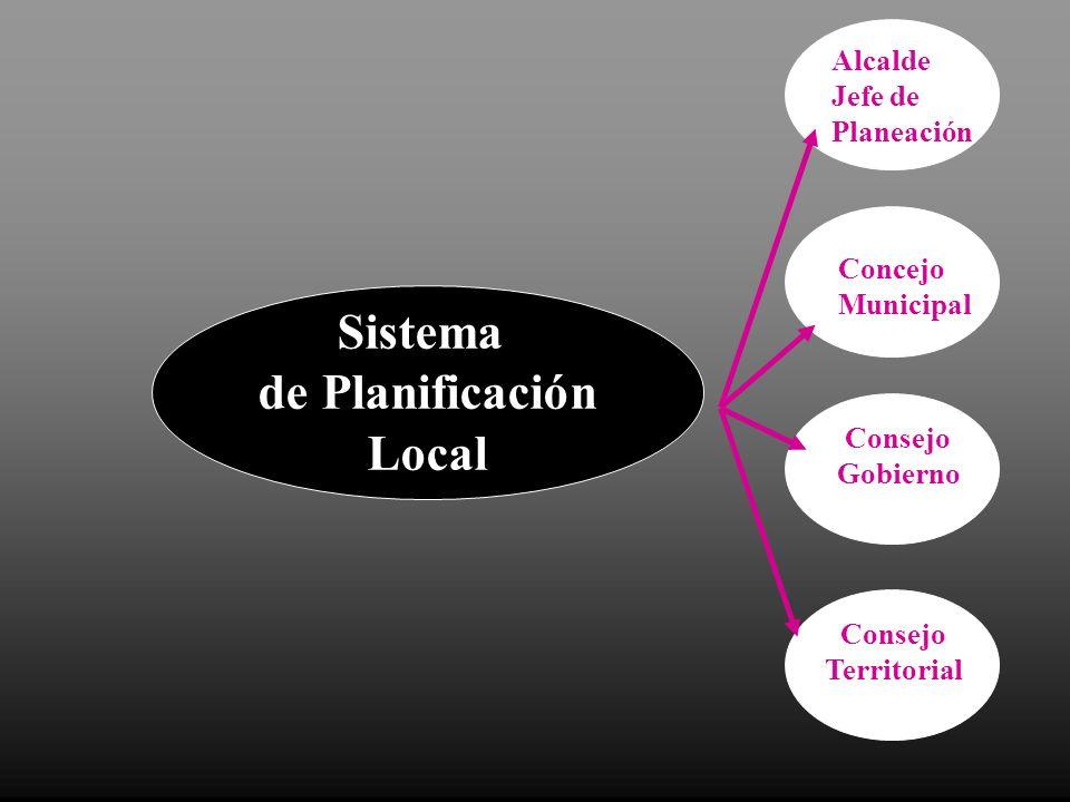 Sistema de Planificación Local Alcalde Jefe de Planeación Concejo Municipal Consejo Gobierno Consejo Territorial