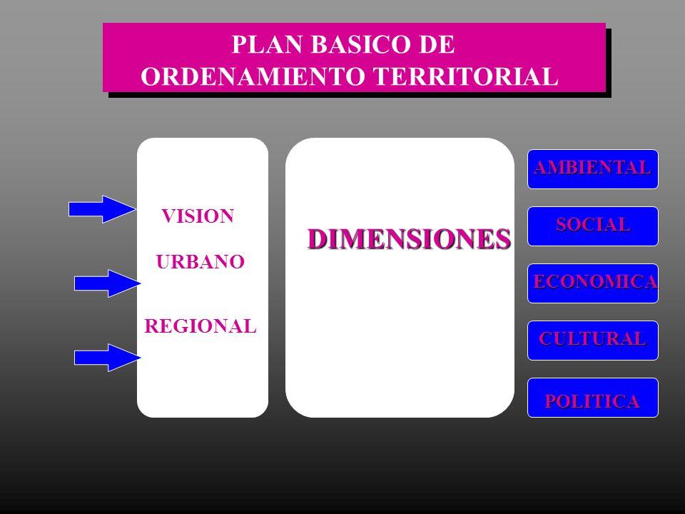 VISION URBANO REGIONAL DIMENSIONES AMBIENTAL SOCIAL ECONOMICA CULTURAL POLITICA PLAN BASICO DE ORDENAMIENTO TERRITORIAL