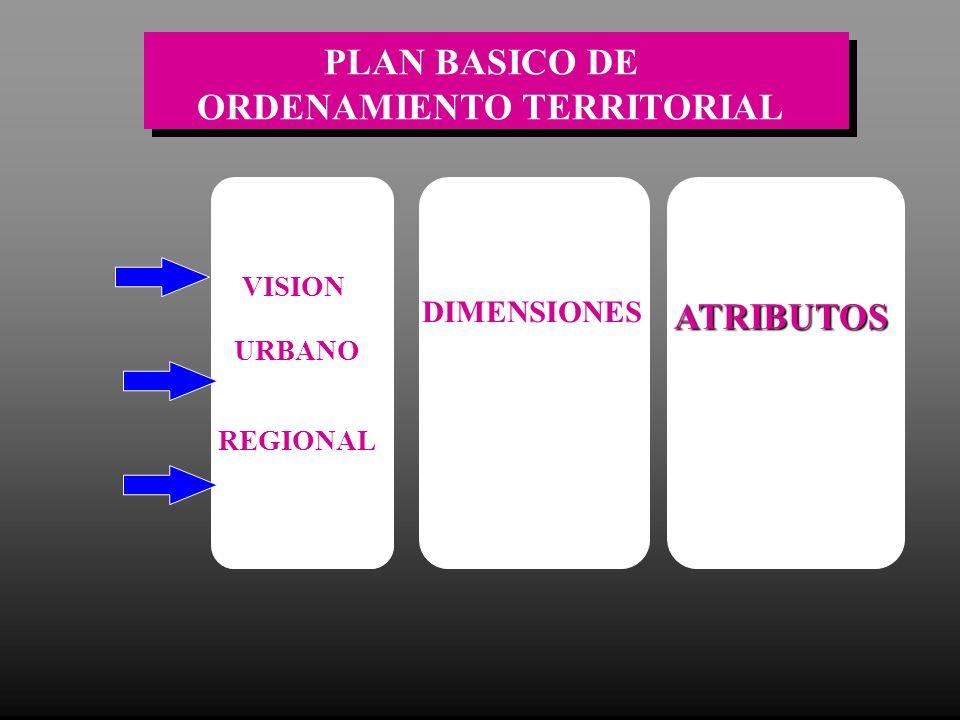 VISION URBANO REGIONAL DIMENSIONES ATRIBUTOS PLAN BASICO DE ORDENAMIENTO TERRITORIAL