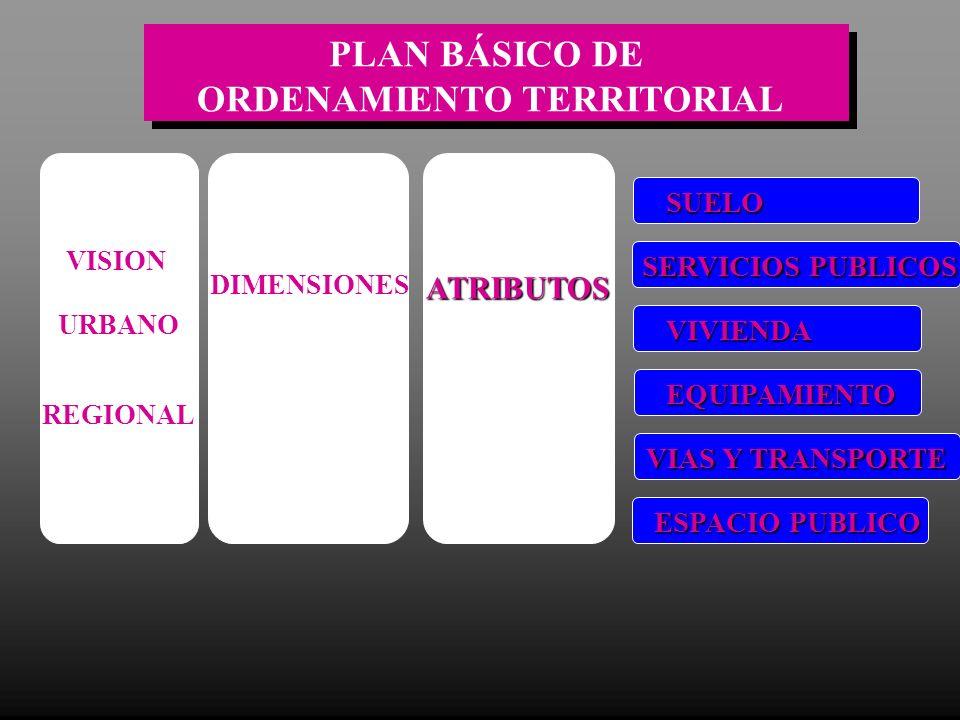 VISION URBANO REGIONAL DIMENSIONESATRIBUTOS SUELO SERVICIOS PUBLICOS VIVIENDA EQUIPAMIENTO VIAS Y TRANSPORTE ESPACIO PUBLICO PLAN BÁSICO DE ORDENAMIEN