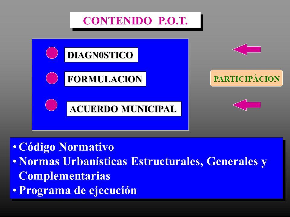 DIAGN0STICO FORMULACION Código Normativo Normas Urbanísticas Estructurales, Generales y Complementarias Programa de ejecución Código Normativo Normas