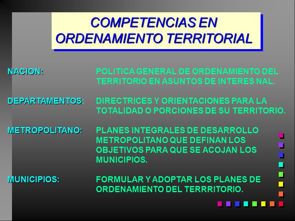 COMPETENCIAS EN ORDENAMIENTO TERRITORIAL NACION: NACION:POLITICA GENERAL DE ORDENAMIENTO DEL TERRITORIO EN ASUNTOS DE INTERES NAL. DEPARTAMENTOS DEPAR