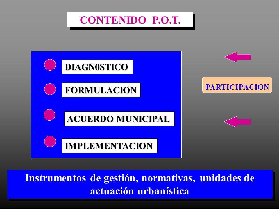 DIAGN0STICO FORMULACION IMPLEMENTACION Instrumentos de gestión, normativas, unidades de actuación urbanística CONTENIDO P.O.T. PARTICIPÀCION ACUERDO M