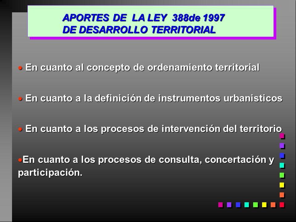 APORTES DE LA LEY 388de 1997 DE DESARROLLO TERRITORIAL En cuanto al concepto de ordenamiento territorial En cuanto al concepto de ordenamiento territo