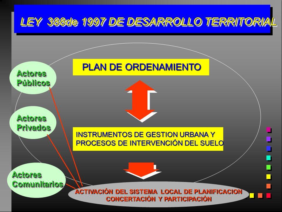 LEY 388de 1997 DE DESARROLLO TERRITORIAL LEY 388de 1997 DE DESARROLLO TERRITORIAL PLAN DE ORDENAMIENTO INSTRUMENTOS DE GESTION URBANA Y PROCESOS DE IN