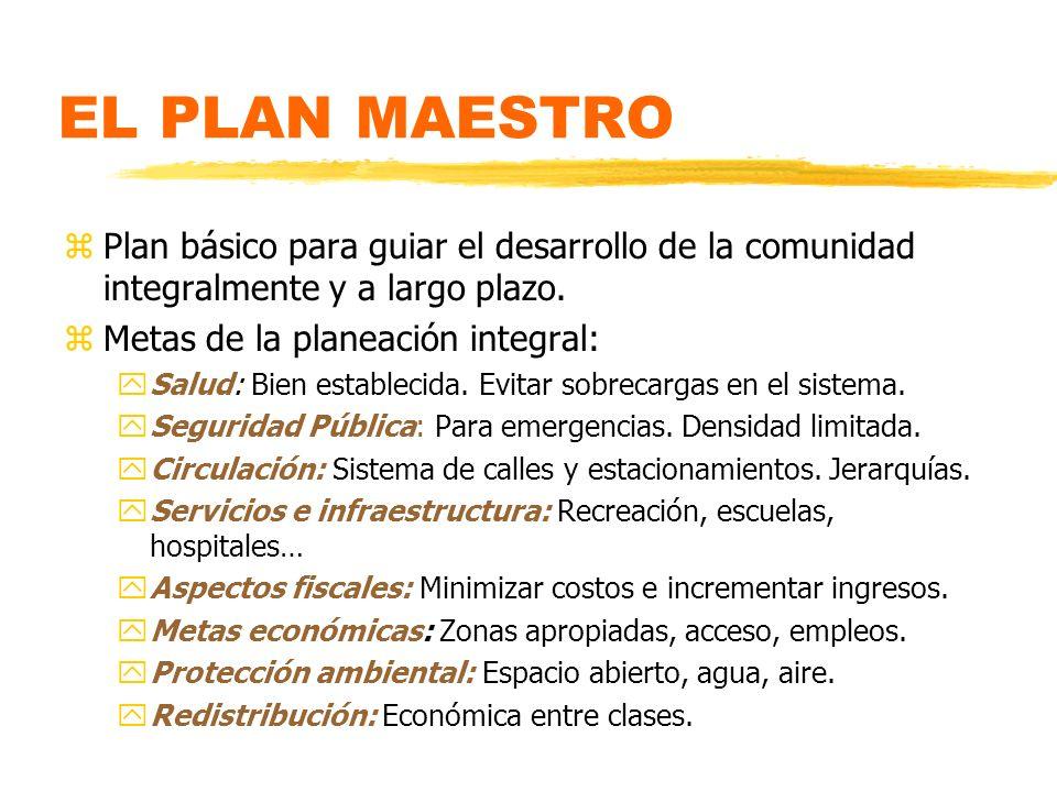 EL PLAN MAESTRO zPlan básico para guiar el desarrollo de la comunidad integralmente y a largo plazo. zMetas de la planeación integral: ySalud: Bien es
