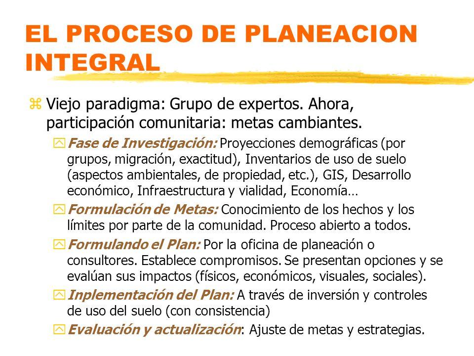 EL PROCESO DE PLANEACION INTEGRAL zViejo paradigma: Grupo de expertos. Ahora, participación comunitaria: metas cambiantes. yFase de Investigación: Pro