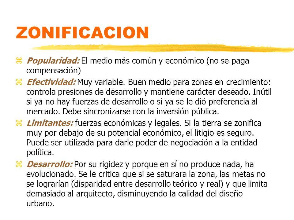 ZONIFICACION zPopularidad: El medio más común y económico (no se paga compensación) zEfectividad: Muy variable. Buen medio para zonas en crecimiento: