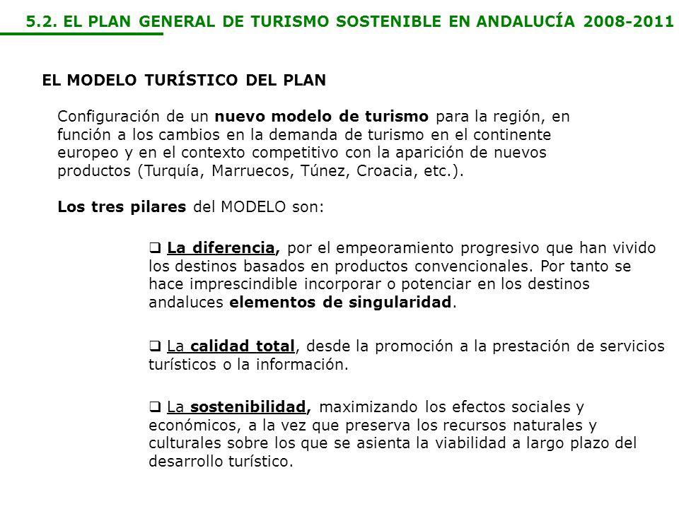 5.2. EL PLAN GENERAL DE TURISMO SOSTENIBLE EN ANDALUCÍA 2008-2011 EL MODELO TURÍSTICO DEL PLAN Configuración de un nuevo modelo de turismo para la reg