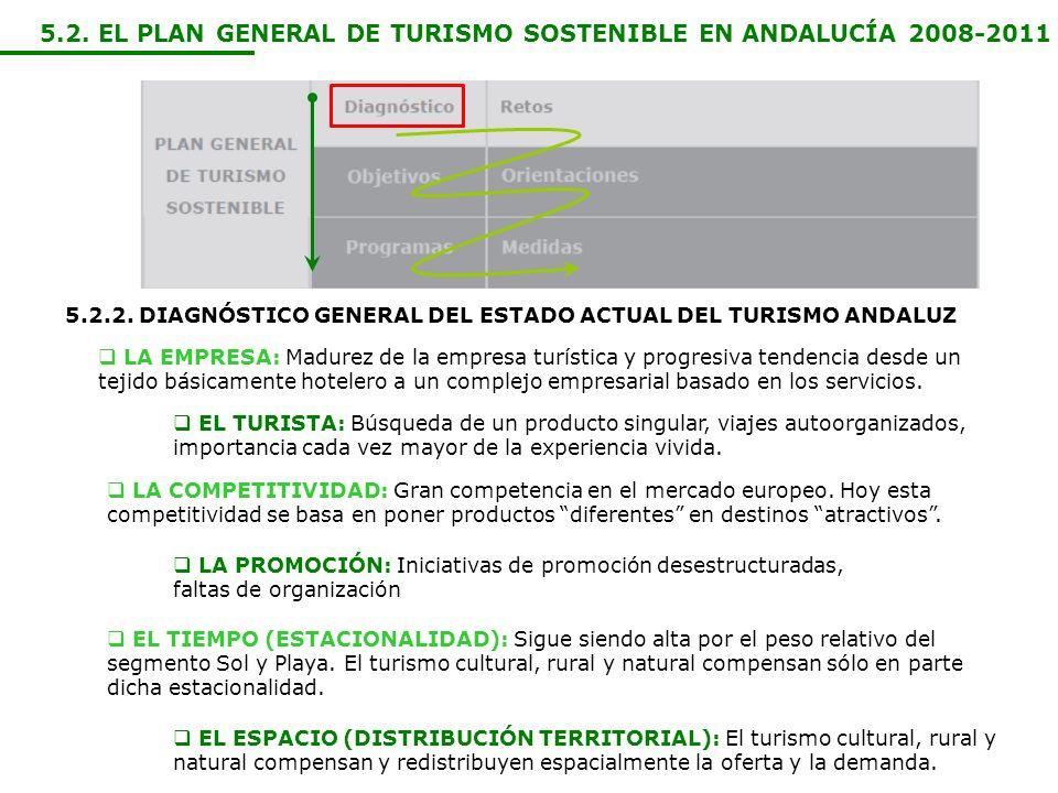 5.2. EL PLAN GENERAL DE TURISMO SOSTENIBLE EN ANDALUCÍA 2008-2011 5.2.2. DIAGNÓSTICO GENERAL DEL ESTADO ACTUAL DEL TURISMO ANDALUZ LA EMPRESA: Madurez