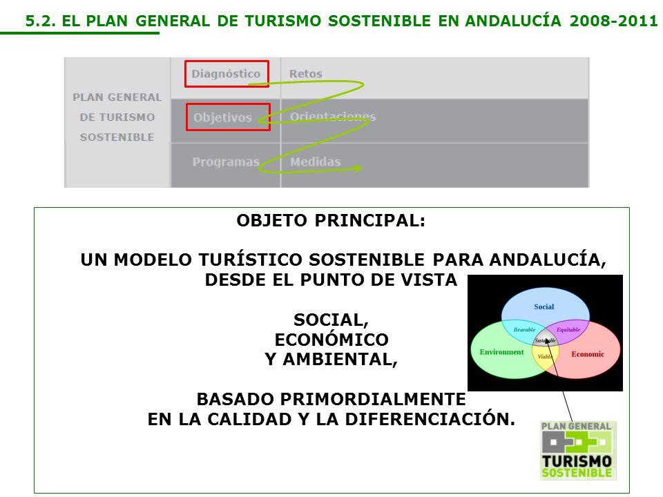 5.2. EL PLAN GENERAL DE TURISMO SOSTENIBLE EN ANDALUCÍA 2008-2011 OBJETO PRINCIPAL: UN MODELO TURÍSTICO SOSTENIBLE PARA ANDALUCÍA, DESDE EL PUNTO DE V