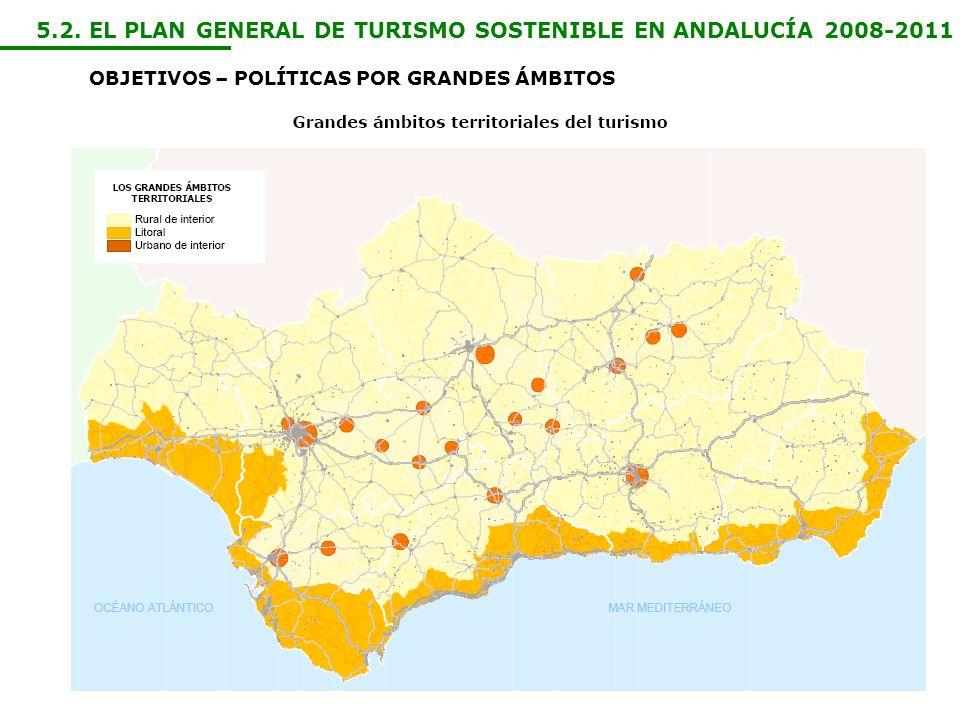 5.2. EL PLAN GENERAL DE TURISMO SOSTENIBLE EN ANDALUCÍA 2008-2011 OBJETIVOS – POLÍTICAS POR GRANDES ÁMBITOS
