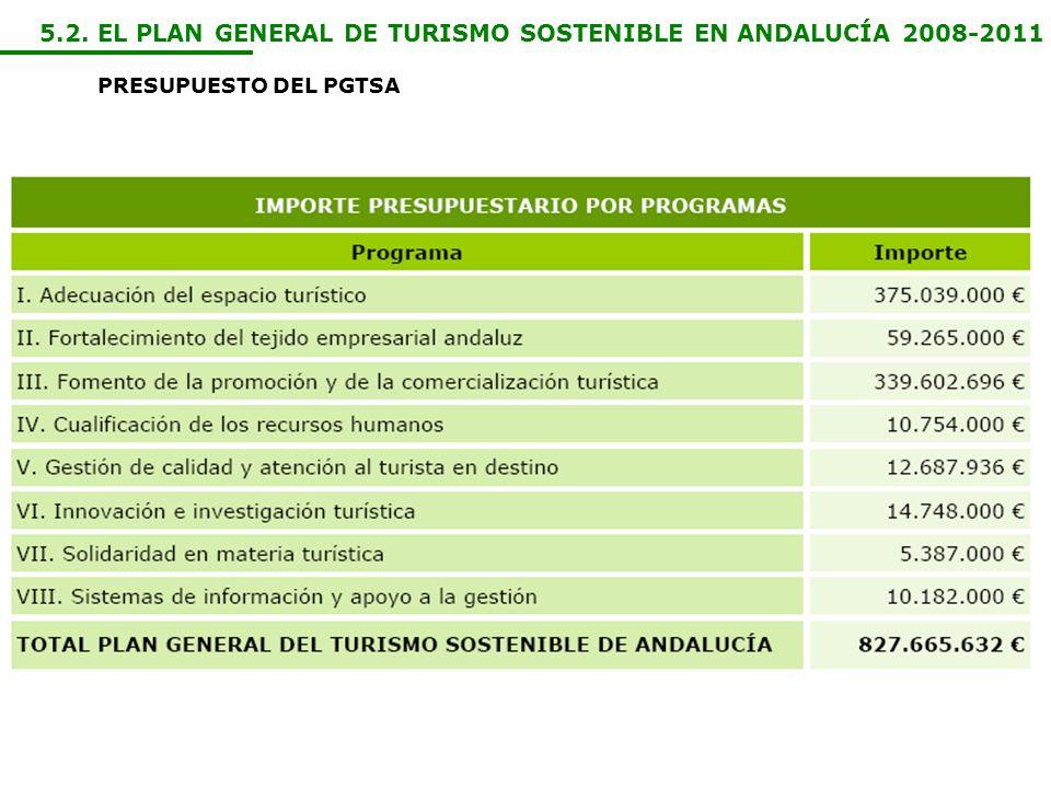 5.2. EL PLAN GENERAL DE TURISMO SOSTENIBLE EN ANDALUCÍA 2008-2011 PRESUPUESTO DEL PGTSA