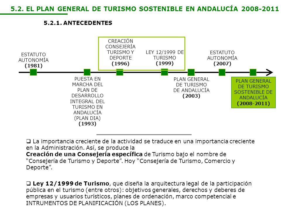 5.2. EL PLAN GENERAL DE TURISMO SOSTENIBLE EN ANDALUCÍA 2008-2011 5.2.1. ANTECEDENTES ESTATUTO AUTONOMÍA (1981) PUESTA EN MARCHA DEL PLAN DE DESARROLL