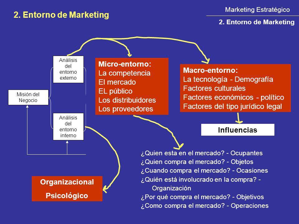 Marketing Estratégico 2. Entorno de Marketing Misión del Negocio Análisis del entorno externo Análisis del entorno interno Formulación de Objetivos Fo
