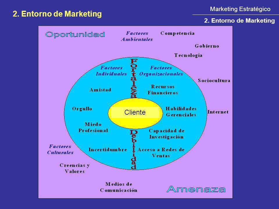 Marketing Estratégico 2. Entorno de Marketing Cliente