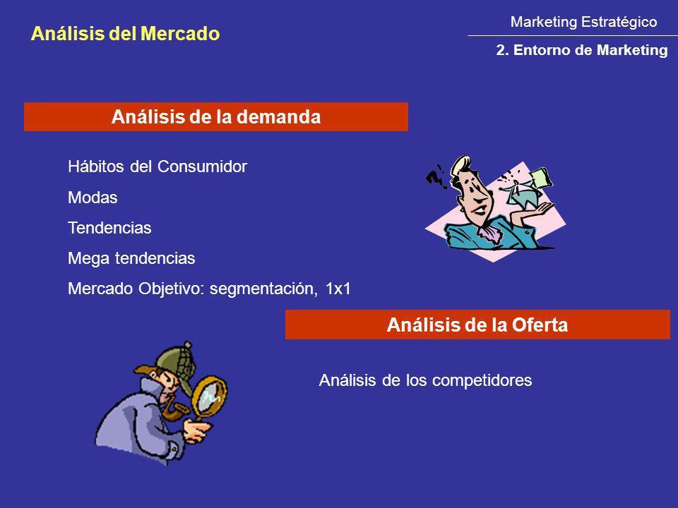 Marketing Estratégico Análisis del Mercado 2. Entorno de Marketing Análisis de la demanda Análisis de la Oferta Hábitos del Consumidor Modas Tendencia