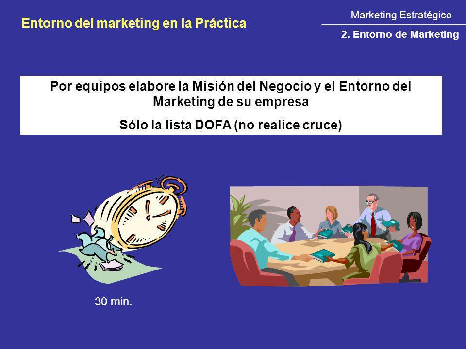 Marketing Estratégico Entorno del marketing en la Práctica 2. Entorno de Marketing Por equipos elabore la Misión del Negocio y el Entorno del Marketin