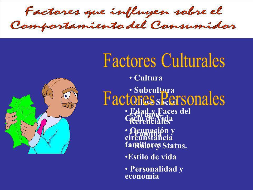 Cultura Subcultura Clase Social Grupos Rerenciales Familia Roles y Status. Edad y Faces del Ciclo de Vida Ocupación y circunstancia familiares Estilo