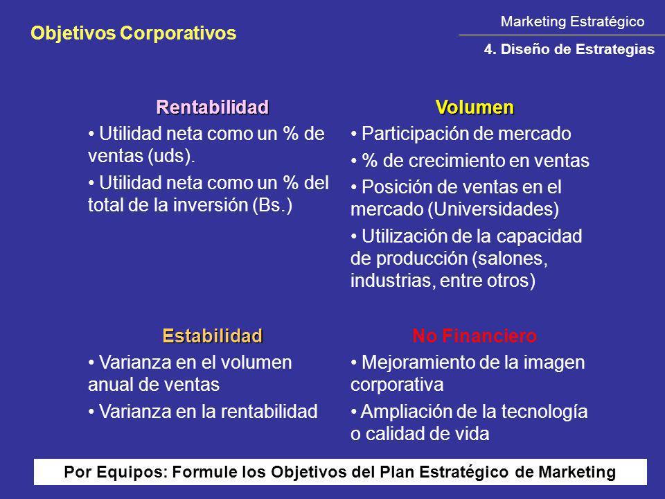 Marketing Estratégico Objetivos Corporativos 4. Diseño de Estrategias Rentabilidad Utilidad neta como un % de ventas (uds). Utilidad neta como un % de