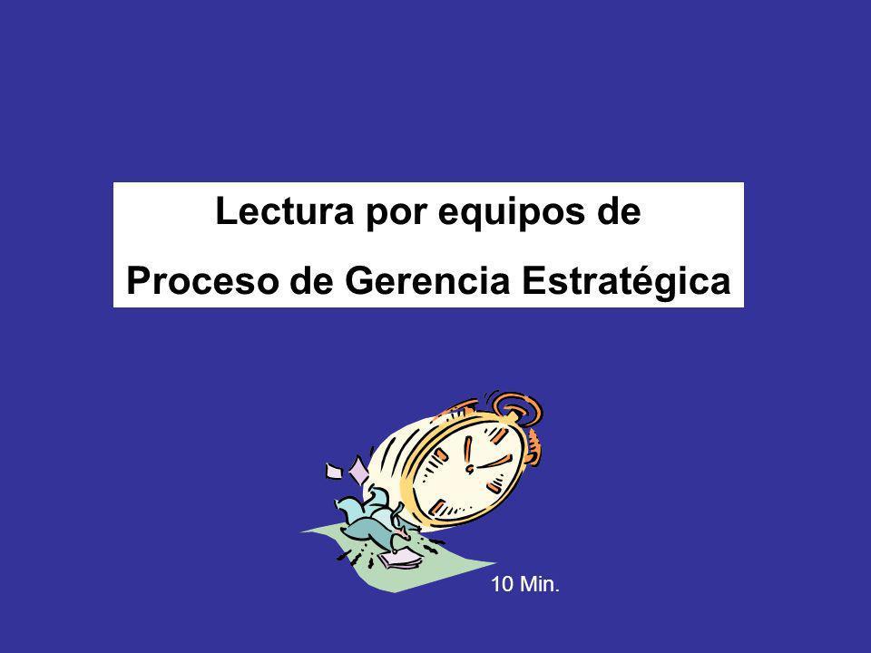 Lectura por equipos de Proceso de Gerencia Estratégica 10 Min.