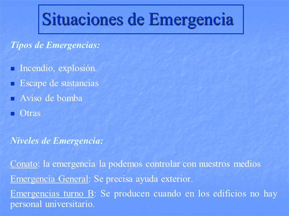 Situaciones de Emergencia Tipos de Emergencias: Incendio, explosión.