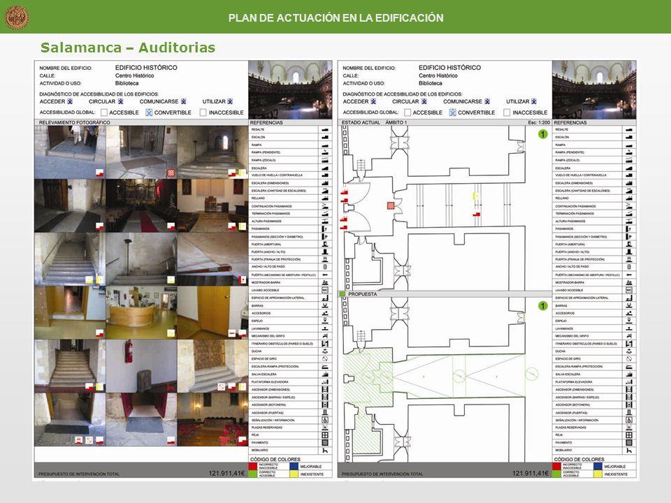 Salamanca – Auditorias PLAN DE ACTUACIÓN EN LA EDIFICACIÓN
