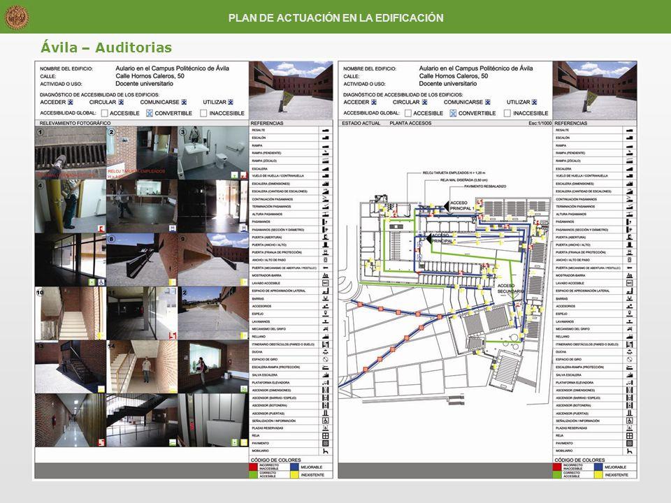 Ávila – Auditorias PLAN DE ACTUACIÓN EN LA EDIFICACIÓN