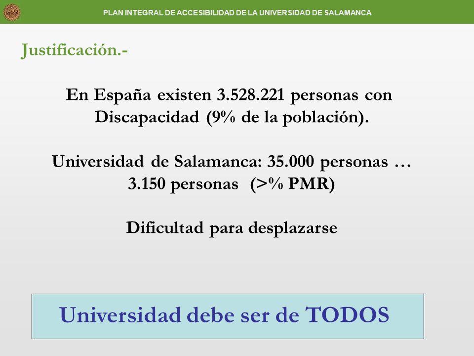 Justificación.- En España existen 3.528.221 personas con Discapacidad (9% de la población). Universidad de Salamanca: 35.000 personas … 3.150 personas