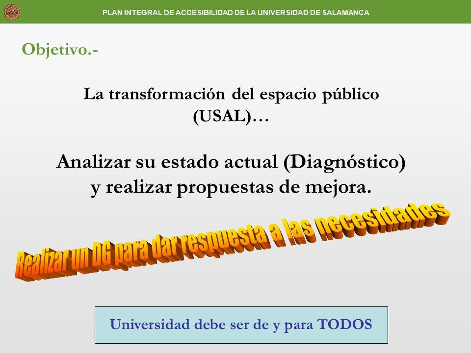 Objetivo.- La transformación del espacio público (USAL)… Analizar su estado actual (Diagnóstico) y realizar propuestas de mejora. PLAN INTEGRAL DE ACC