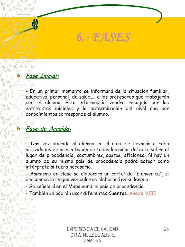 EXPERIENCIA DE CALIDAD C.R.A. NUEZ DE ALISTE ZAMORA 25 6.- FASES Fase Inicial: - En un primer momento se informará de la situación familiar, educativa