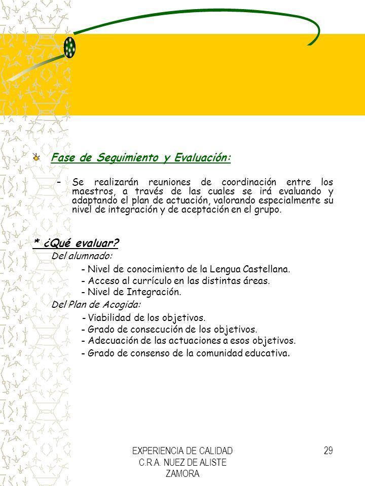 EXPERIENCIA DE CALIDAD C.R.A. NUEZ DE ALISTE ZAMORA 29 Fase de Seguimiento y Evaluación: –Se realizarán reuniones de coordinación entre los maestros,