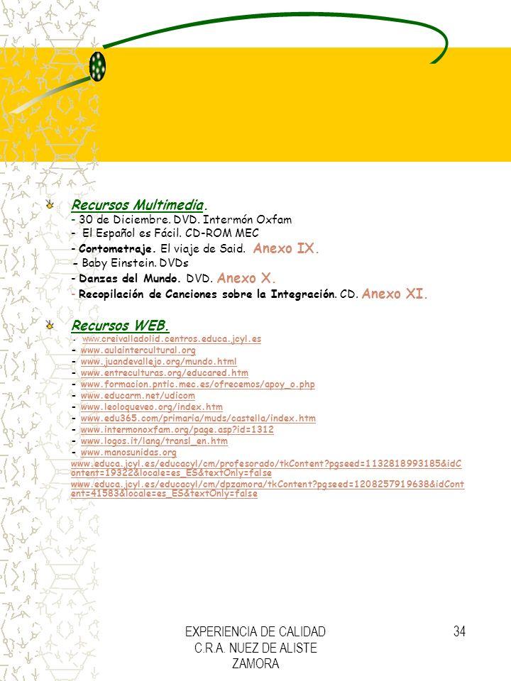 EXPERIENCIA DE CALIDAD C.R.A. NUEZ DE ALISTE ZAMORA 34 Recursos Multimedia. - 30 de Diciembre. DVD. Intermón Oxfam - El Español es Fácil. CD-ROM MEC -