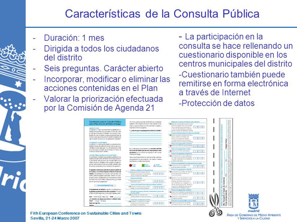 Fith European Conference on Sustainable Cities and Towns Sevilla, 21-24 Marzo 2007 -Duración: 1 mes -Dirigida a todos los ciudadanos del distrito -Seis preguntas.