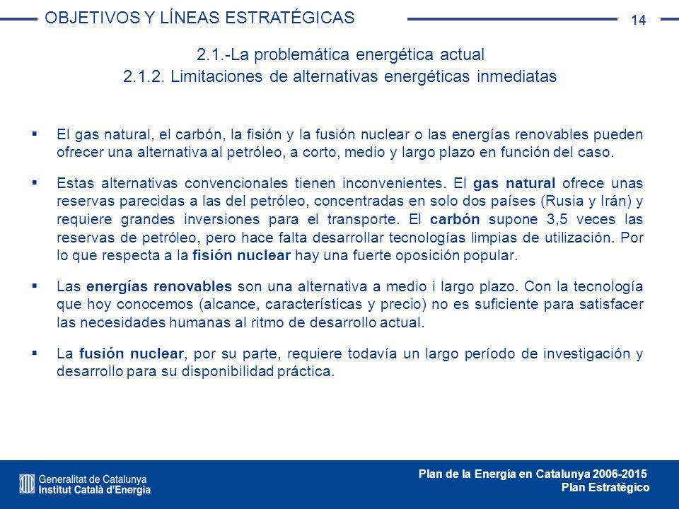 14 Plan de la Energía en Catalunya 2006-2015 Plan Estratégico El gas natural, el carbón, la fisión y la fusión nuclear o las energías renovables puede