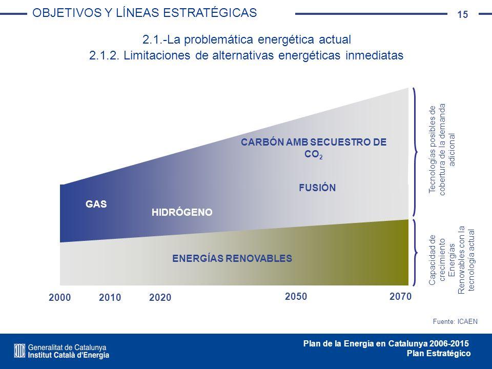 15 Plan de la Energía en Catalunya 2006-2015 Plan Estratégico Fuente: ICAEN 2.1.-La problemática energética actual 2.1.2. Limitaciones de alternativas