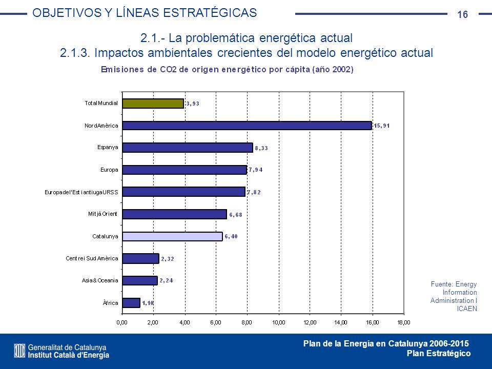 16 Plan de la Energía en Catalunya 2006-2015 Plan Estratégico 2.1.- La problemática energética actual 2.1.3. Impactos ambientales crecientes del model