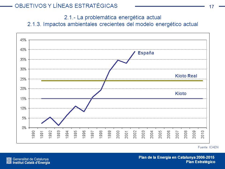 17 Plan de la Energía en Catalunya 2006-2015 Plan Estratégico 2.1.- La problemática energética actual 2.1.3. Impactos ambientales crecientes del model