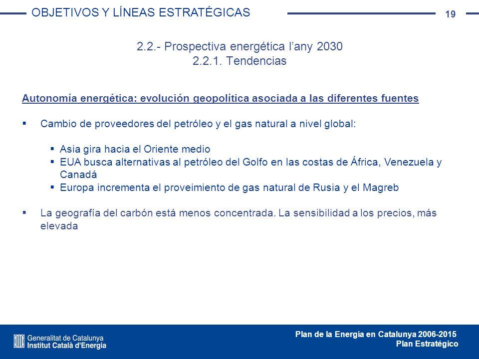 19 Plan de la Energía en Catalunya 2006-2015 Plan Estratégico 2.2.- Prospectiva energética lany 2030 2.2.1. Tendencias Autonomía energética: evolución