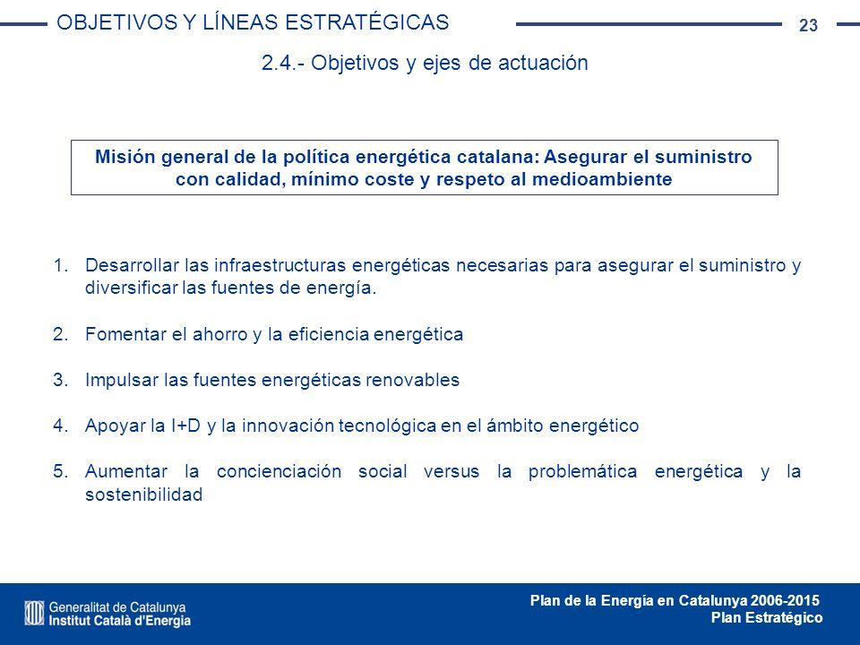 23 Plan de la Energía en Catalunya 2006-2015 Plan Estratégico 2.4.- Objetivos y ejes de actuación 1.Desarrollar las infraestructuras energéticas neces