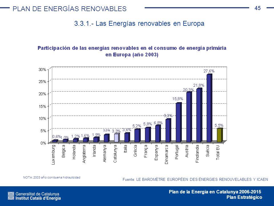45 Plan de la Energía en Catalunya 2006-2015 Plan Estratégico 3.3.1.- Las Energías renovables en Europa PLAN DE ENERGÍAS RENOVABLES Fuente: LE BAROMÈT