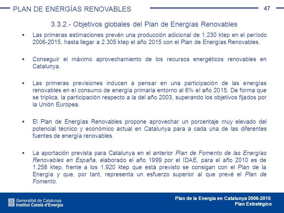 47 Plan de la Energía en Catalunya 2006-2015 Plan Estratégico Las primeras estimaciones prevén una producción adicional de 1.230 ktep en el período 20