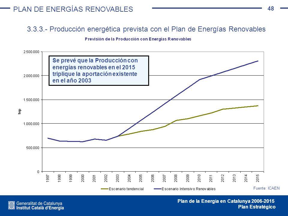48 Plan de la Energía en Catalunya 2006-2015 Plan Estratégico Se prevé que la Producción con energías renovables en el 2015 triplique la aportación ex
